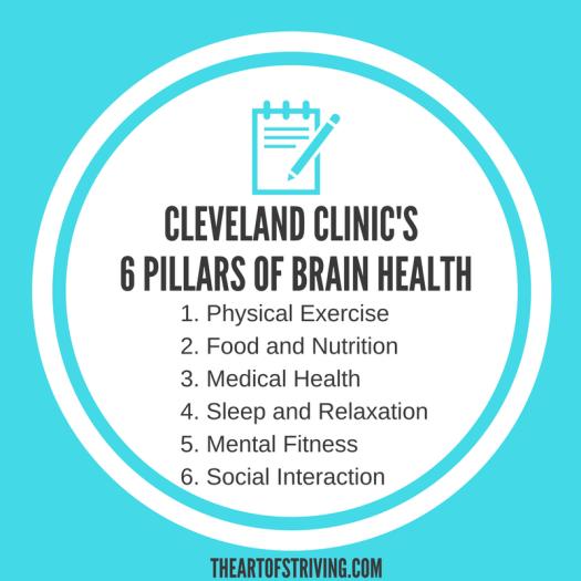 6 pillars cleveland clinic.png